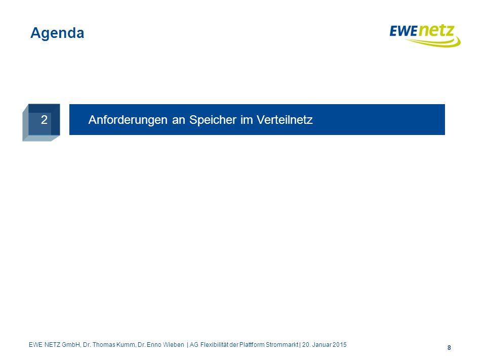 88 Agenda Anforderungen an Speicher im Verteilnetz 2 EWE NETZ GmbH, Dr. Thomas Kumm, Dr. Enno Wieben | AG Flexibilität der Plattform Strommarkt | 20.