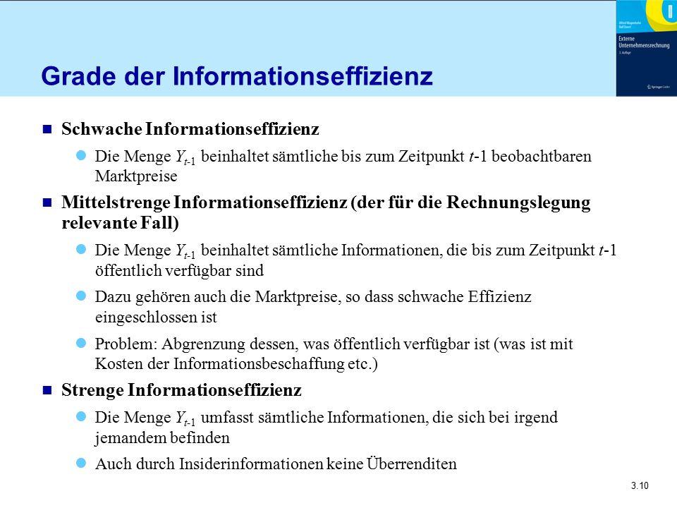 3.10 Grade der Informationseffizienz n Schwache Informationseffizienz Die Menge Y t-1 beinhaltet sämtliche bis zum Zeitpunkt t-1 beobachtbaren Marktpr
