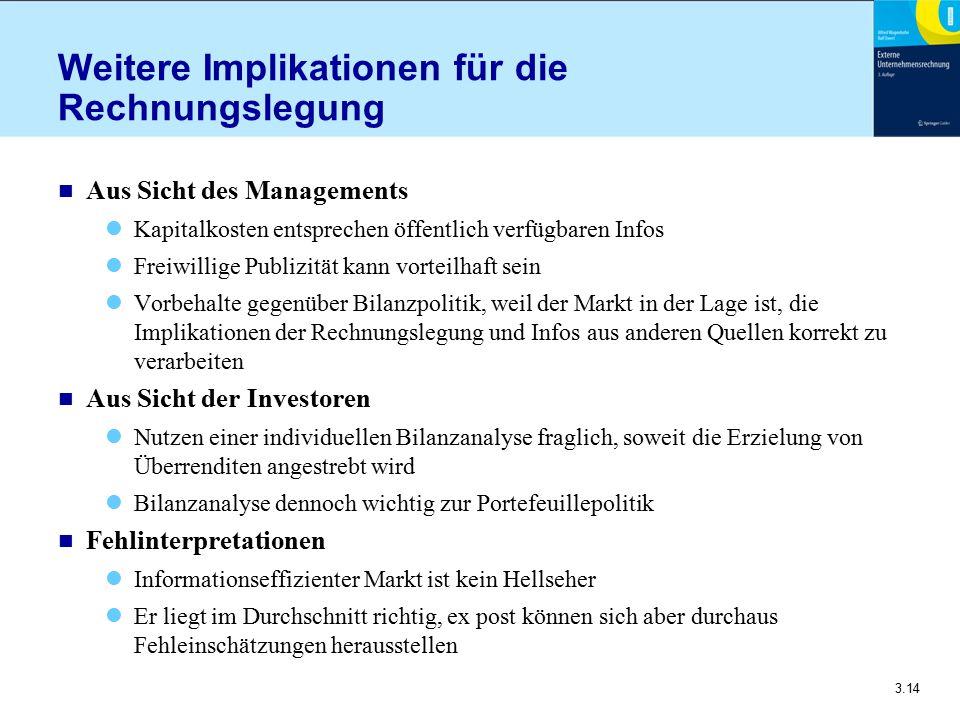 3.14 Weitere Implikationen für die Rechnungslegung n Aus Sicht des Managements Kapitalkosten entsprechen öffentlich verfügbaren Infos Freiwillige Publ