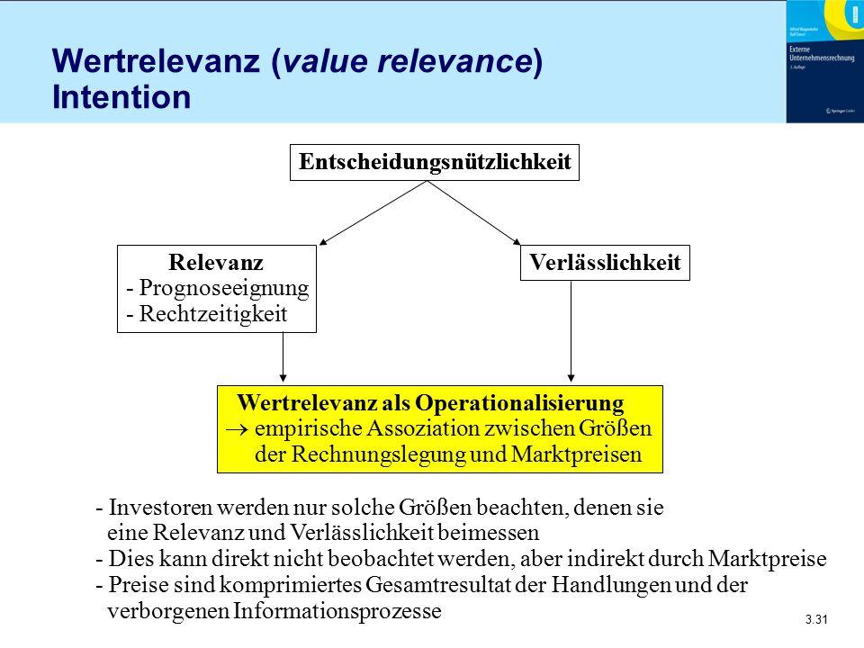 3.31 Wertrelevanz (value relevance) Intention Entscheidungsnützlichkeit Relevanz - Prognoseeignung - Rechtzeitigkeit Verlässlichkeit Wertrelevanz als