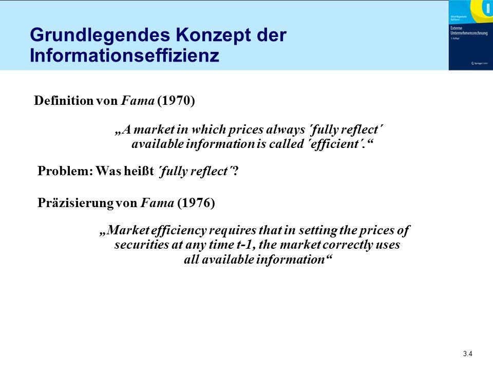 """3.4 Grundlegendes Konzept der Informationseffizienz Definition von Fama (1970) """"A market in which prices always ´fully reflect´ available information"""