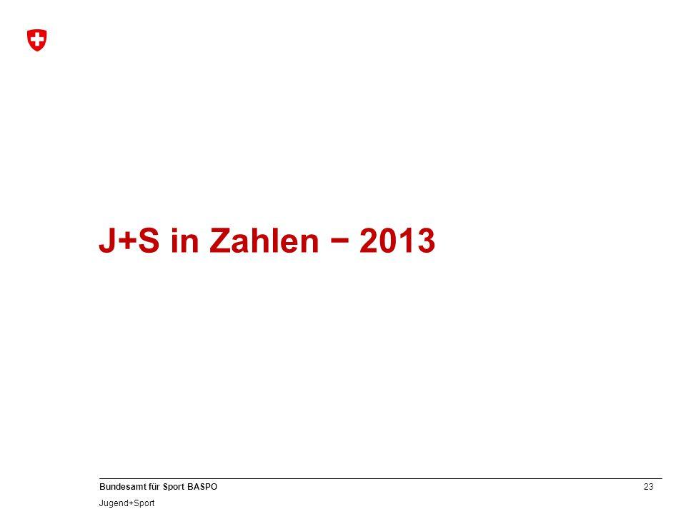 23 Bundesamt für Sport BASPO Jugend+Sport J+S in Zahlen − 2013