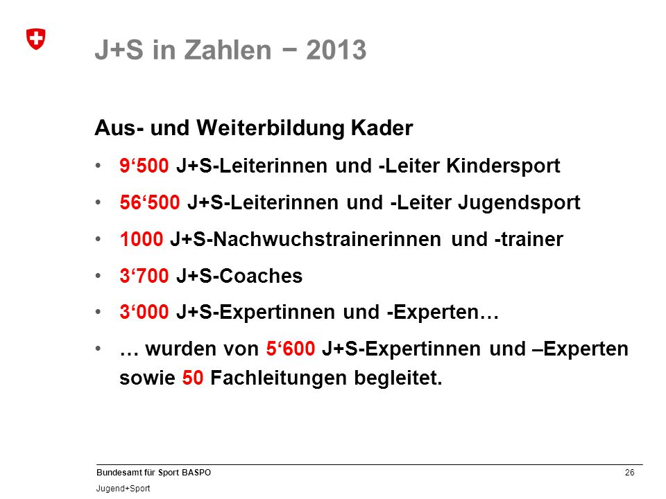 26 Bundesamt für Sport BASPO Jugend+Sport Aus- und Weiterbildung Kader 9'500 J+S-Leiterinnen und -Leiter Kindersport 56'500 J+S-Leiterinnen und -Leiter Jugendsport 1000 J+S-Nachwuchstrainerinnen und -trainer 3'700 J+S-Coaches 3'000 J+S-Expertinnen und -Experten… … wurden von 5'600 J+S-Expertinnen und –Experten sowie 50 Fachleitungen begleitet.
