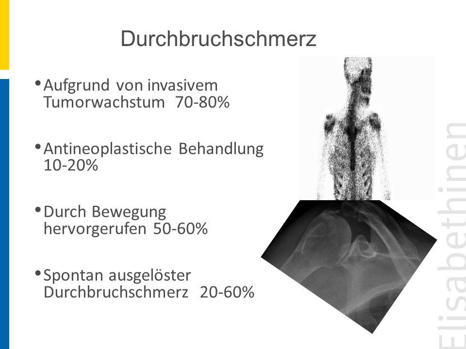 Durchbruchschmerz Aufgrund von invasivem Tumorwachstum 70-80% Antineoplastische Behandlung 10-20% Durch Bewegung hervorgerufen 50-60% Spontan ausgelös
