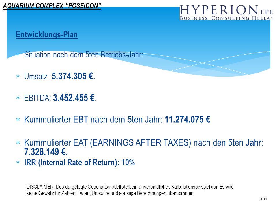 Entwicklungs-Plan  Situation nach dem 5ten Betriebs-Jahr:  Umsatz: 5.374.305 €.  EBITDA: 3.452.455 €.  Kummulierter EBT nach dem 5ten Jahr: 11.274