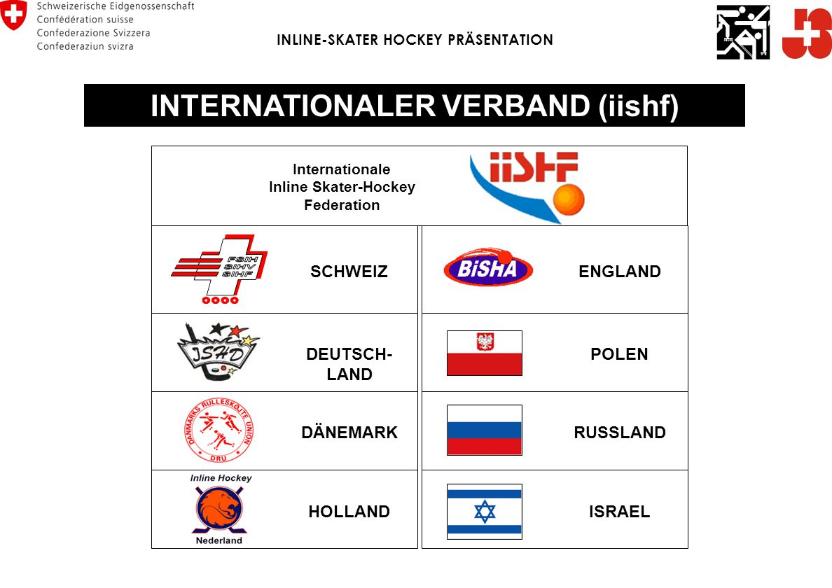 INTERNATIONALER VERBAND (iishf) Internationale Inline Skater-Hockey Federation ENGLAND POLEN RUSSLAND ISRAEL SCHWEIZ DEUTSCH- LAND DÄNEMARK HOLLAND IN