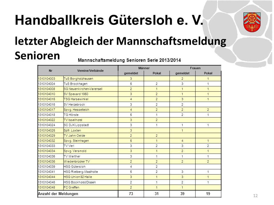 Handballkreis Gütersloh e. V. 12 letzter Abgleich der Mannschaftsmeldung Senioren Mannschaftsmeldung Senioren Serie 2013/2014 NrVereine/Verbände Männe