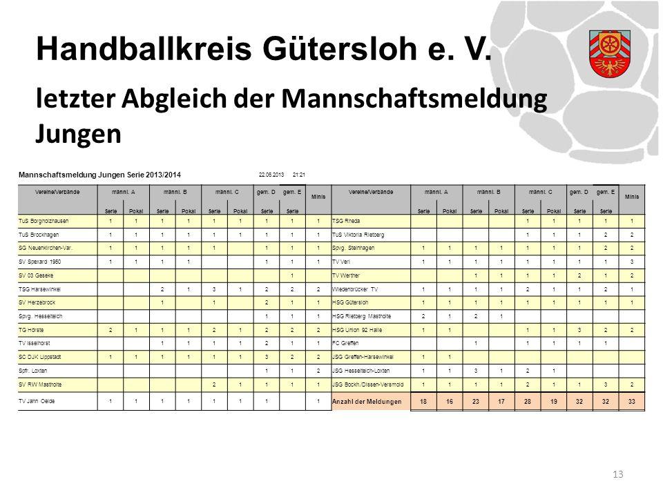 Handballkreis Gütersloh e. V. 13 letzter Abgleich der Mannschaftsmeldung Jungen Mannschaftsmeldung Jungen Serie 2013/2014 22.06.2013 21:21 Vereine/Ver