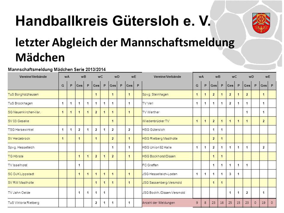 Handballkreis Gütersloh e. V. 14 letzter Abgleich der Mannschaftsmeldung Mädchen Mannschaftsmeldung Mädchen Serie 2013/2014 Vereine/VerbändewAwBwCwDwE