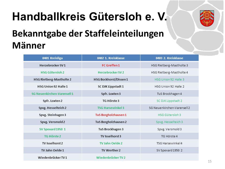 Handballkreis Gütersloh e. V. 0401 Kreisliga0402 1. Kreisklasse0403 2. Kreisklasse Herzebrocker SV 1FC Greffen 1HSG Rietberg-Mastholte 3 HSG Gütersloh