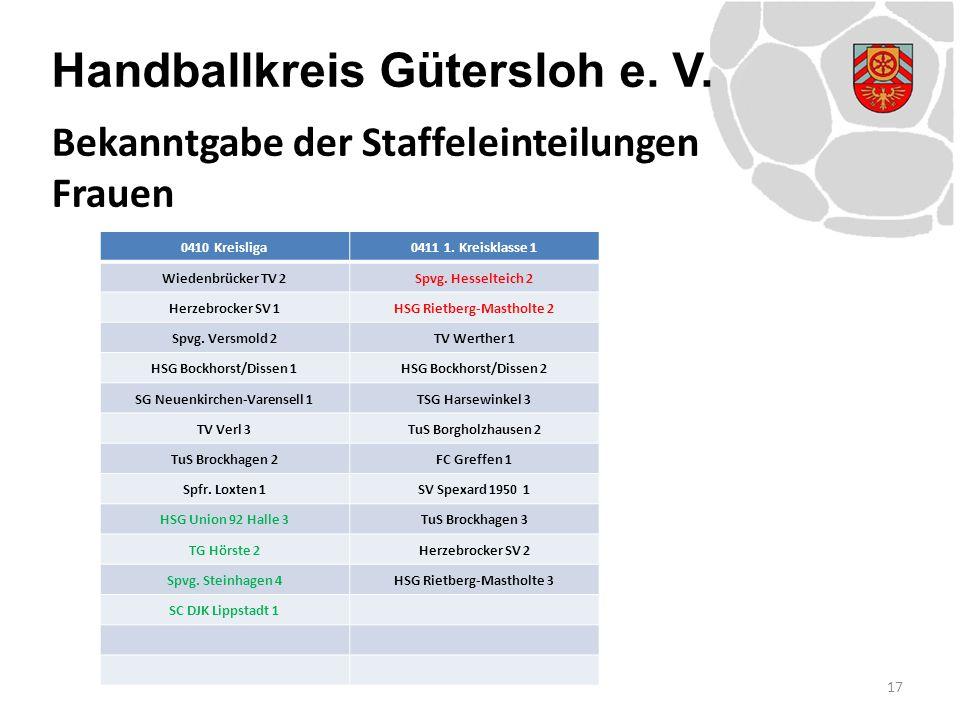Handballkreis Gütersloh e. V. 17 Bekanntgabe der Staffeleinteilungen Frauen 0410 Kreisliga0411 1. Kreisklasse 1 Wiedenbrücker TV 2Spvg. Hesselteich 2