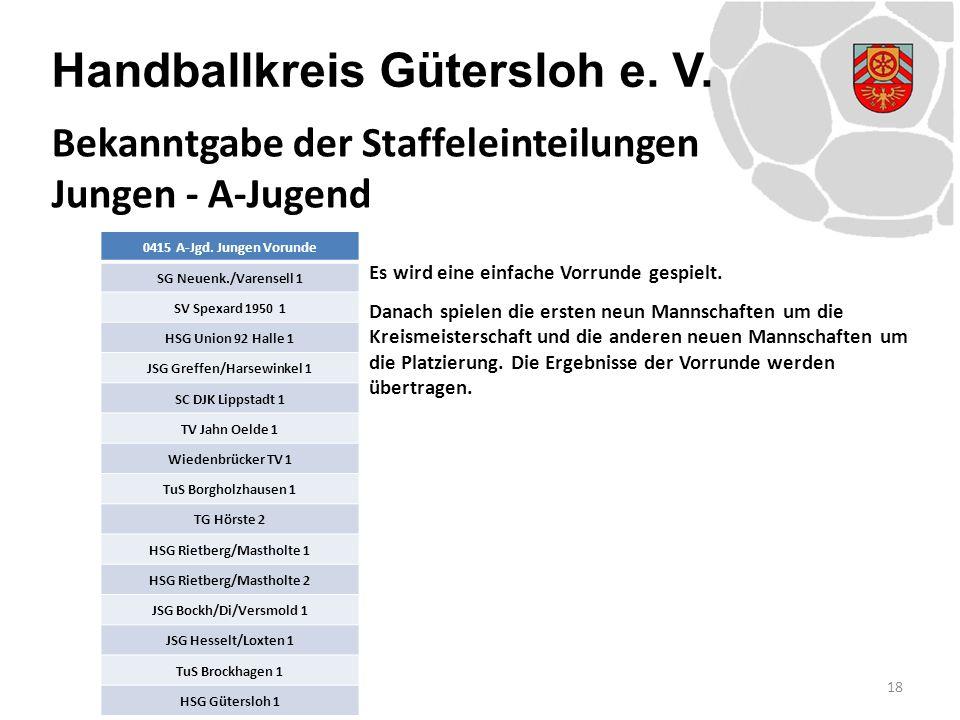 Handballkreis Gütersloh e. V. 0415 A-Jgd. Jungen Vorunde SG Neuenk./Varensell 1 SV Spexard 1950 1 HSG Union 92 Halle 1 JSG Greffen/Harsewinkel 1 SC DJ