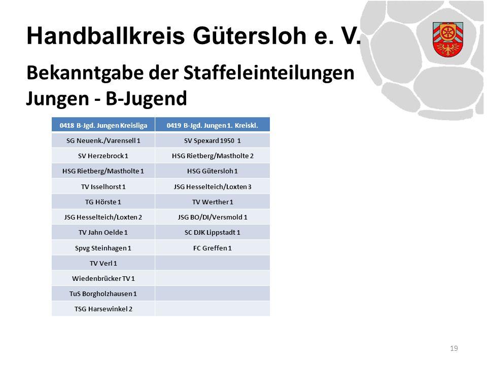 Handballkreis Gütersloh e. V. 19 Bekanntgabe der Staffeleinteilungen Jungen - B-Jugend 0418 B-Jgd. Jungen Kreisliga0419 B-Jgd. Jungen 1. Kreiskl. SG N