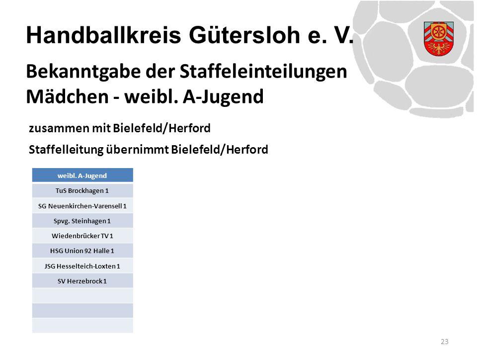 Handballkreis Gütersloh e. V. zusammen mit Bielefeld/Herford Staffelleitung übernimmt Bielefeld/Herford 23 Bekanntgabe der Staffeleinteilungen Mädchen