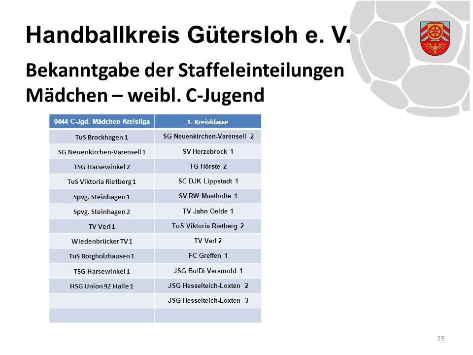 Handballkreis Gütersloh e. V. 25 Bekanntgabe der Staffeleinteilungen Mädchen – weibl. C-Jugend 0444 C-Jgd. Mädchen Kreisliga 1. Kreisklasse TuS Brockh