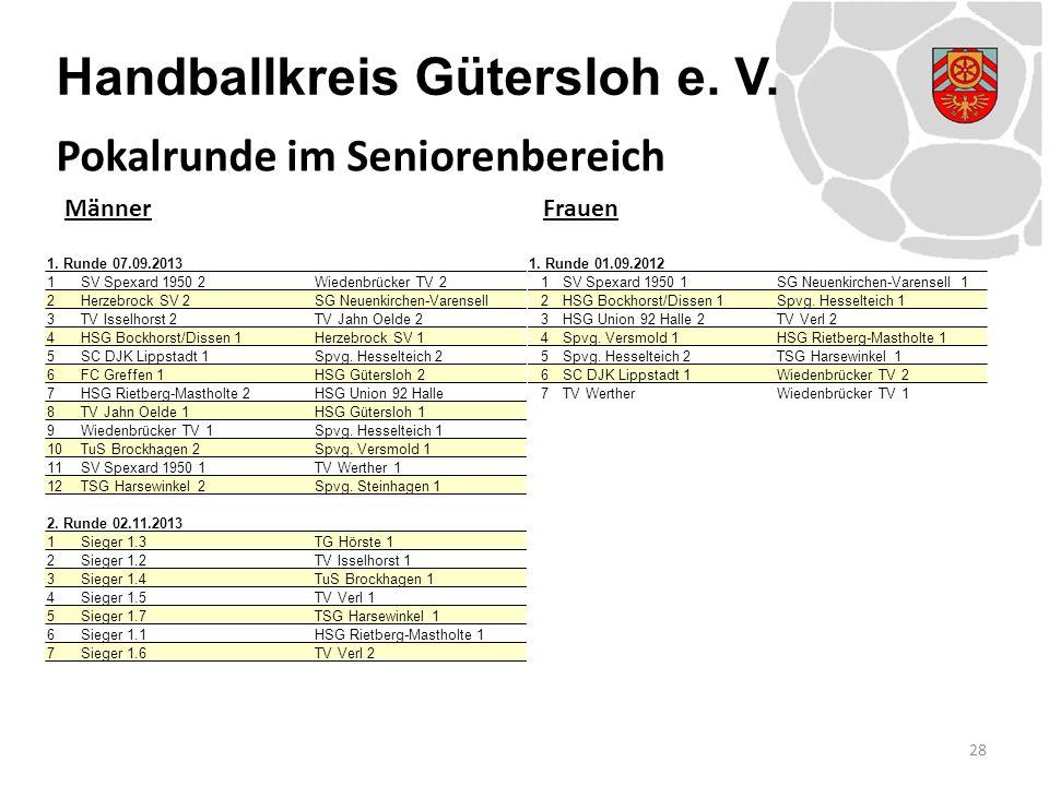 Handballkreis Gütersloh e. V. MännerFrauen 28 Pokalrunde im Seniorenbereich 1. Runde 07.09.2013 1SV Spexard 1950 2 Wiedenbrücker TV 2 2Herzebrock SV 2