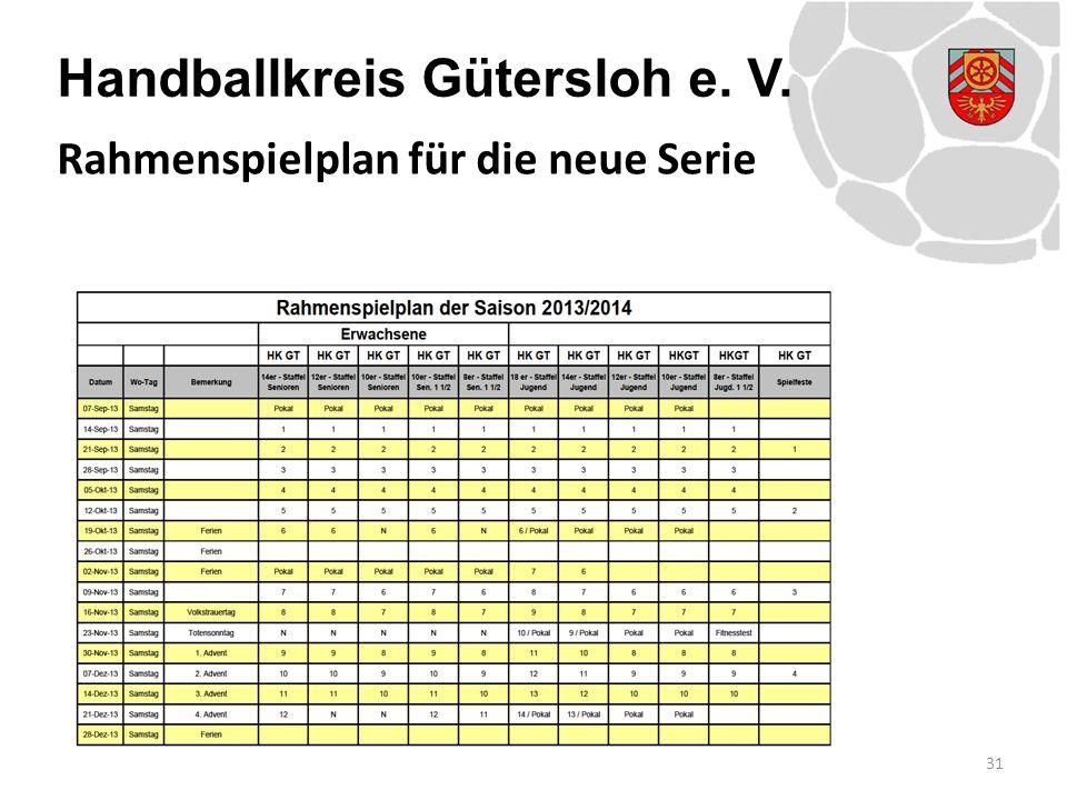 Handballkreis Gütersloh e. V. 31 Rahmenspielplan für die neue Serie