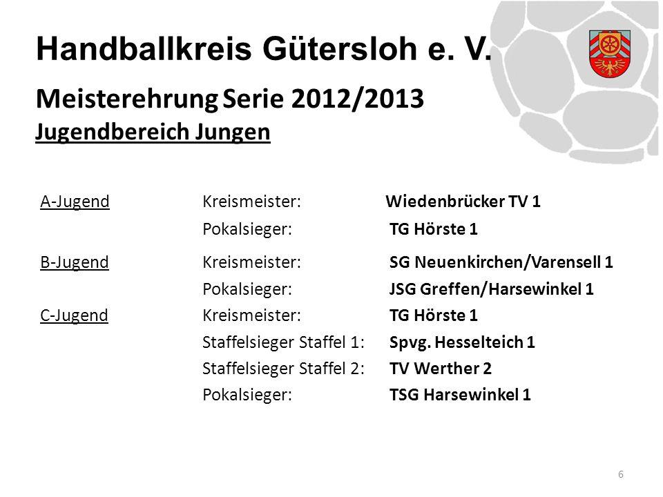 Handballkreis Gütersloh e. V. A-JugendKreismeister: Wiedenbrücker TV 1 Pokalsieger: TG Hörste 1 B-JugendKreismeister: SG Neuenkirchen/Varensell 1 Poka