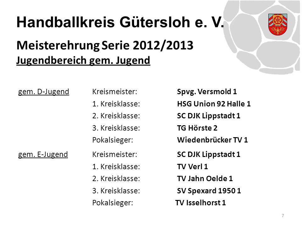 Handballkreis Gütersloh e. V. gem. D-JugendKreismeister: Spvg. Versmold 1 1. Kreisklasse: HSG Union 92 Halle 1 2. Kreisklasse: SC DJK Lippstadt 1 3. K