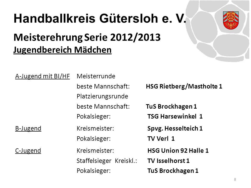 Handballkreis Gütersloh e. V. A-Jugend mit BI/HFMeisterrunde beste Mannschaft: HSG Rietberg/Mastholte 1 Platzierungsrunde beste Mannschaft:TuS Brockha