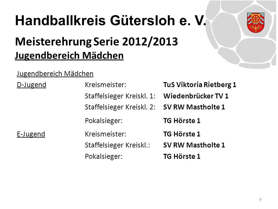 Handballkreis Gütersloh e. V. Jugendbereich Mädchen D-JugendKreismeister: TuS Viktoria Rietberg 1 Staffelsieger Kreiskl. 1: Wiedenbrücker TV 1 Staffel