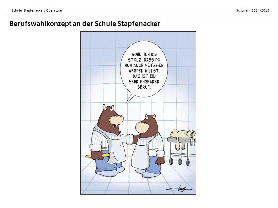 Schule Stapfenacker, OberstufeElternabend, 16.09.2014 (1) Die Berufswahlvorbereitung ermöglicht den Schüler/innen, Entscheidungen über ihre Ausbildung nach dem 9.