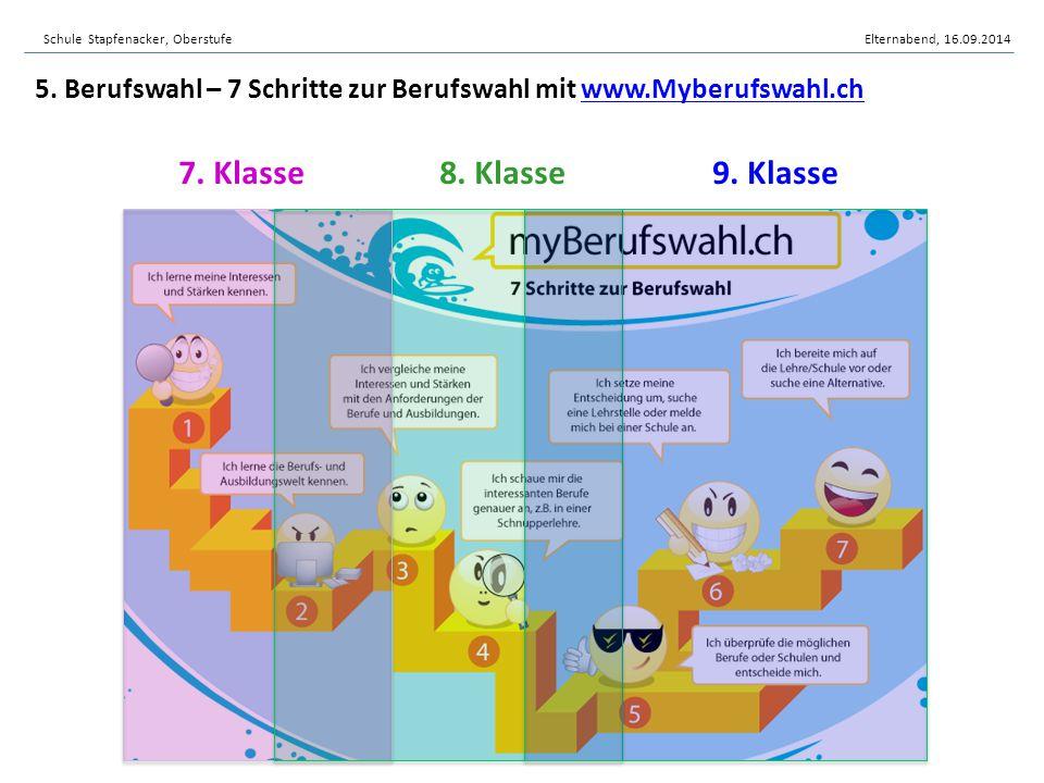 Schnupperwochen 1.Schulquartal: Berufswahlunterricht SwissSkills 2014 Besuch 2.