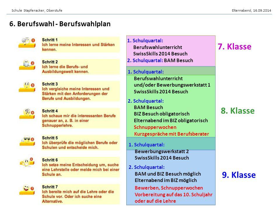 Schnupperwochen 1. Schulquartal: Berufswahlunterricht SwissSkills 2014 Besuch 2. Schulquartal: BAM Besuch Bewerben, Schnupperwochen Vorbereitung auf d