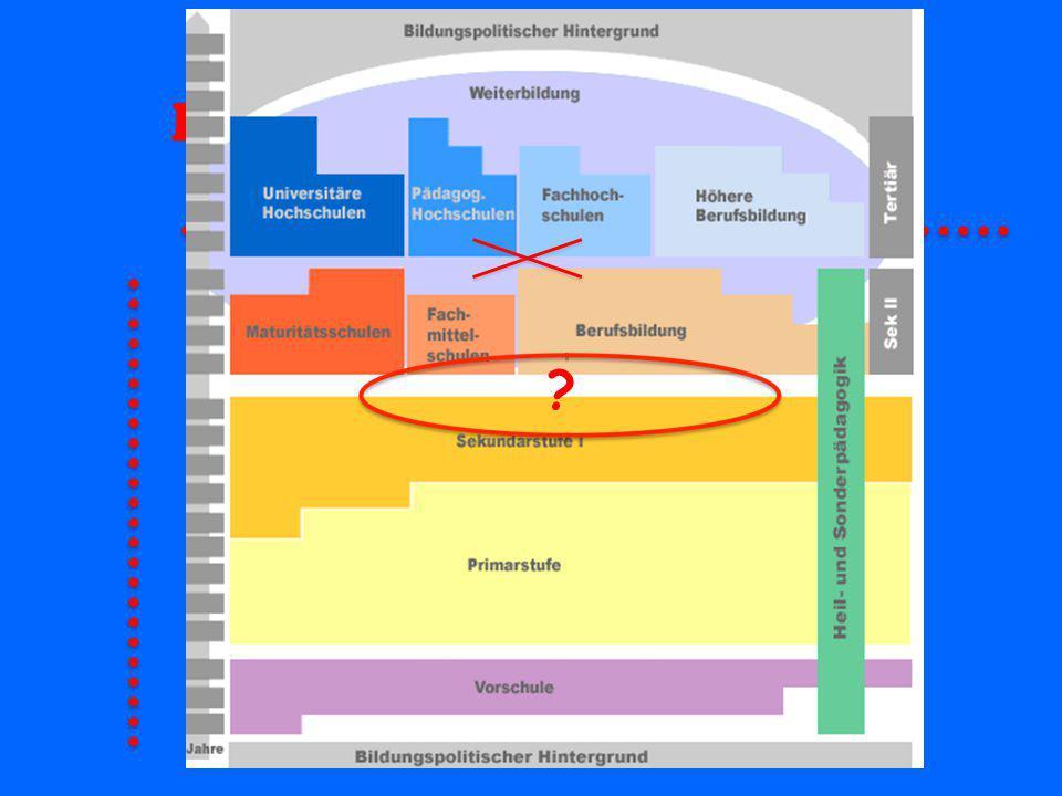 Exkurs: Übertritte in wf Schulen Fricktaler Modell: Übertrittsberechtigung mit entsprechenden Noten- durchschnitt 1.