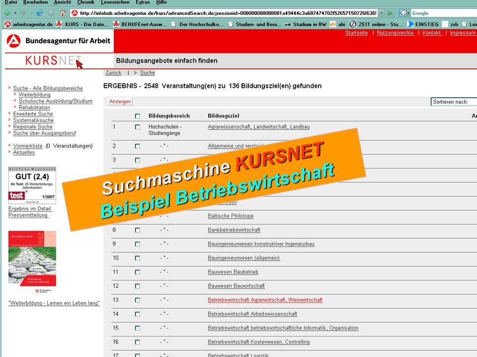Suchmaschine KURSNET Beispiel Betriebswirtschaft