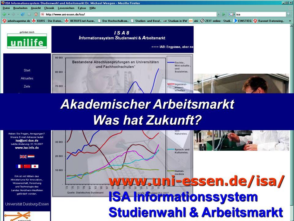 www.uni-essen.de/isa/ ISA Informationssystem Studienwahl & Arbeitsmarkt Akademischer Arbeitsmarkt Was hat Zukunft?