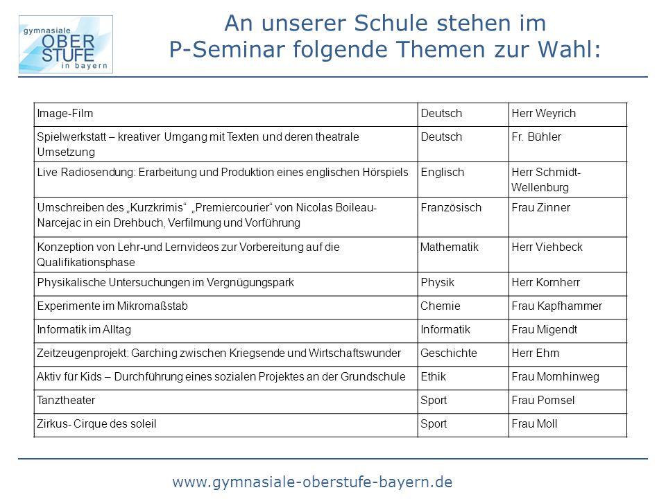 www.gymnasiale-oberstufe-bayern.de An unserer Schule stehen im P-Seminar folgende Themen zur Wahl: Image-FilmDeutschHerr Weyrich Spielwerkstatt – krea