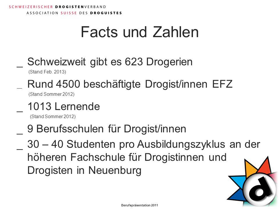Berufspräsentation 2011 Facts und Zahlen _Schweizweit gibt es 623 Drogerien (Stand Feb. 2013) __ Rund 4500 beschäftigte Drogist/innen EFZ (Stand Somme