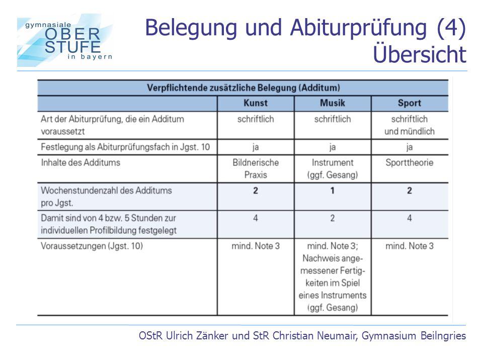 Belegung und Abiturprüfung (4) Übersicht OStR Ulrich Zänker und StR Christian Neumair, Gymnasium Beilngries