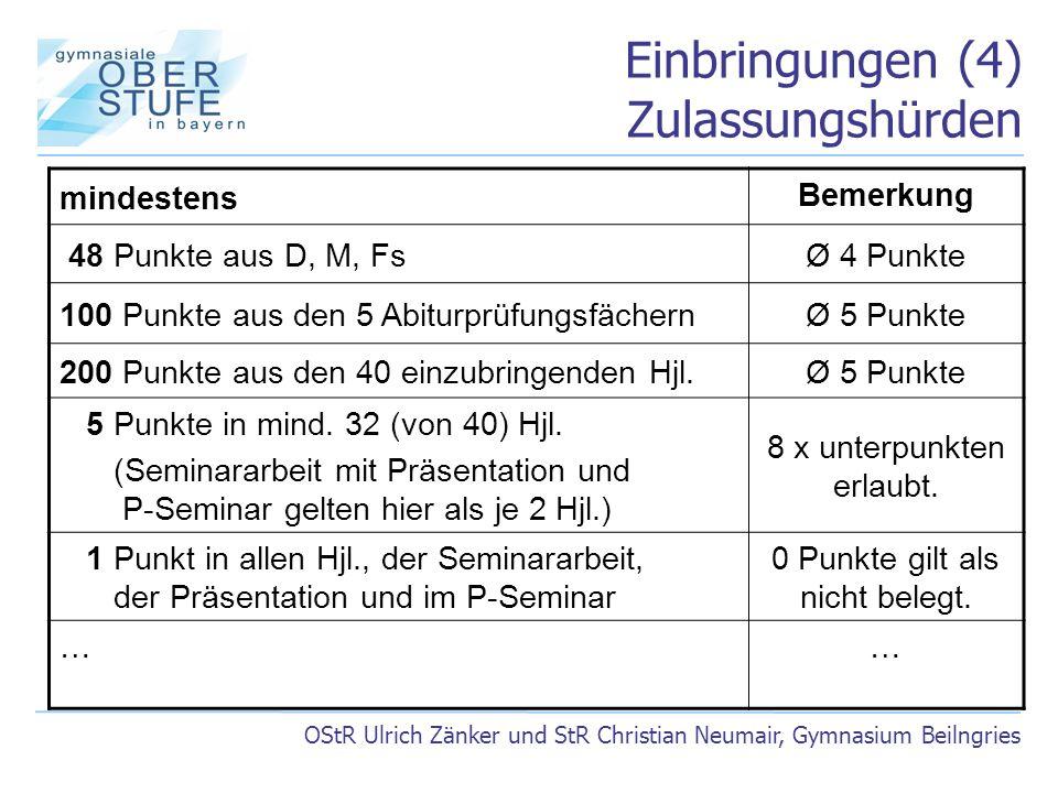 Einbringungen (4) Zulassungshürden OStR Ulrich Zänker und StR Christian Neumair, Gymnasium Beilngries mindestens Bemerkung 48 Punkte aus D, M, FsØ 4 P