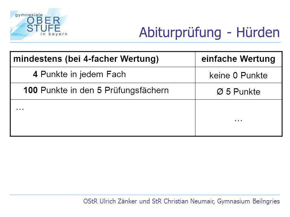 Abiturprüfung - Hürden OStR Ulrich Zänker und StR Christian Neumair, Gymnasium Beilngries mindestens (bei 4-facher Wertung)einfache Wertung 4 Punkte i