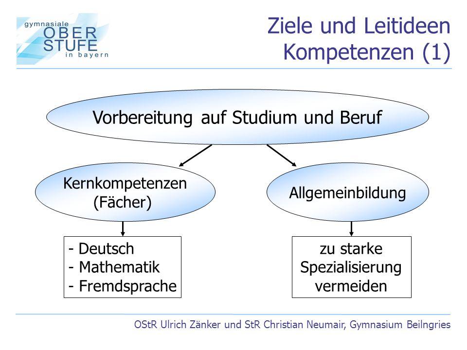 Ziele und Leitideen Kompetenzen (1) OStR Ulrich Zänker und StR Christian Neumair, Gymnasium Beilngries Vorbereitung auf Studium und Beruf Allgemeinbil