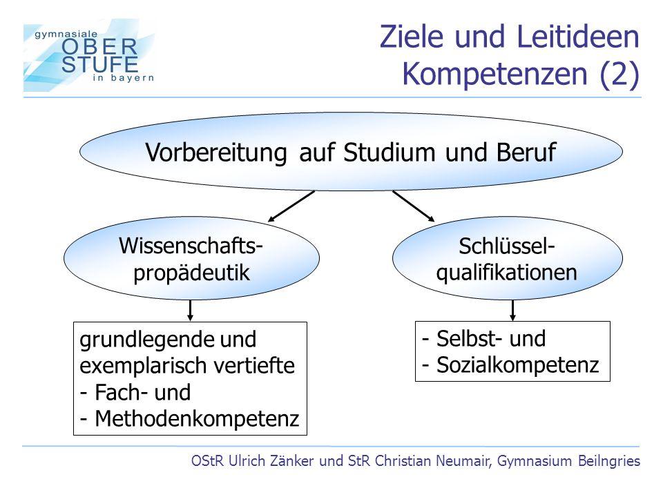 Ziele und Leitideen Kompetenzen (2) OStR Ulrich Zänker und StR Christian Neumair, Gymnasium Beilngries Vorbereitung auf Studium und Beruf Schlüssel- q