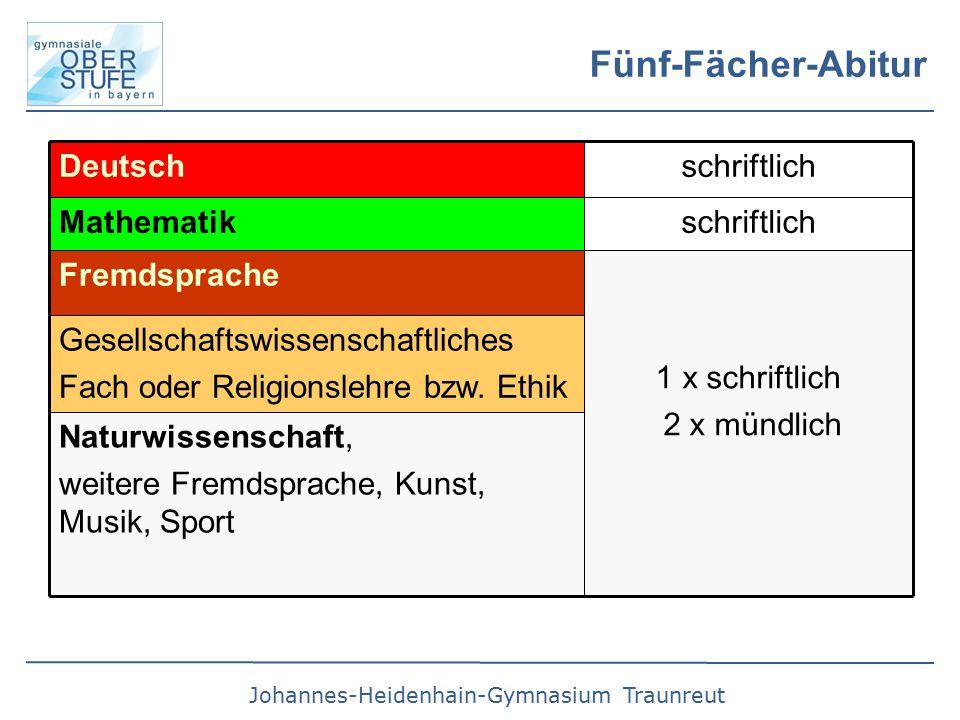 Johannes-Heidenhain-Gymnasium Traunreut Fünf-Fächer-Abitur Gesellschaftswissenschaftliches Fach oder Religionslehre bzw.