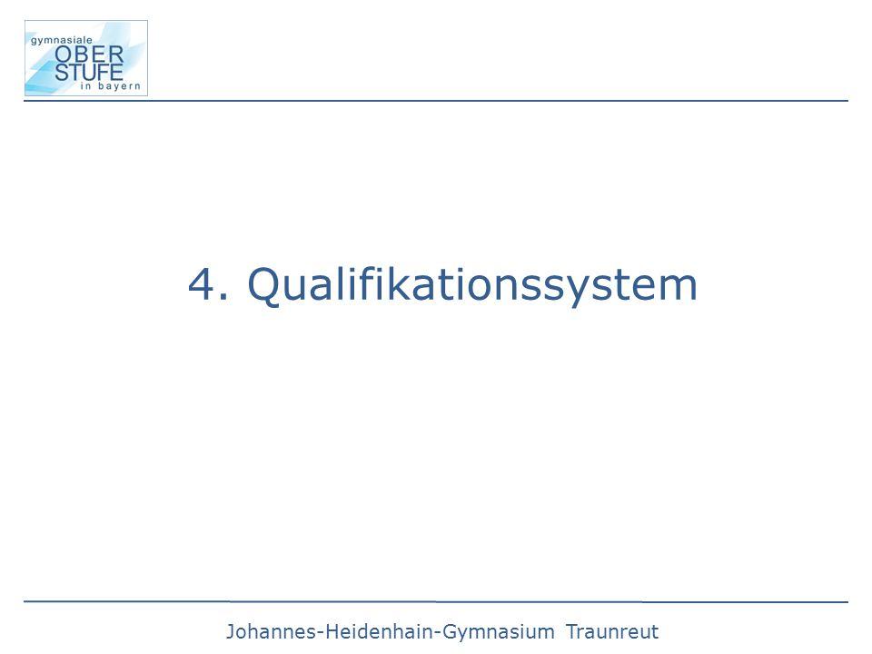 Johannes-Heidenhain-Gymnasium Traunreut 4. Qualifikationssystem