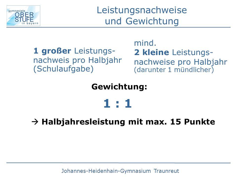 Johannes-Heidenhain-Gymnasium Traunreut Leistungsnachweise und Gewichtung 1 großer Leistungs- nachweis pro Halbjahr (Schulaufgabe)  mind.