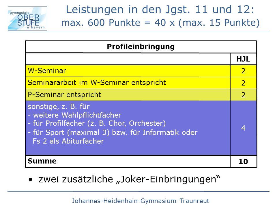Johannes-Heidenhain-Gymnasium Traunreut HJL 10 Summe 4 sonstige, z.