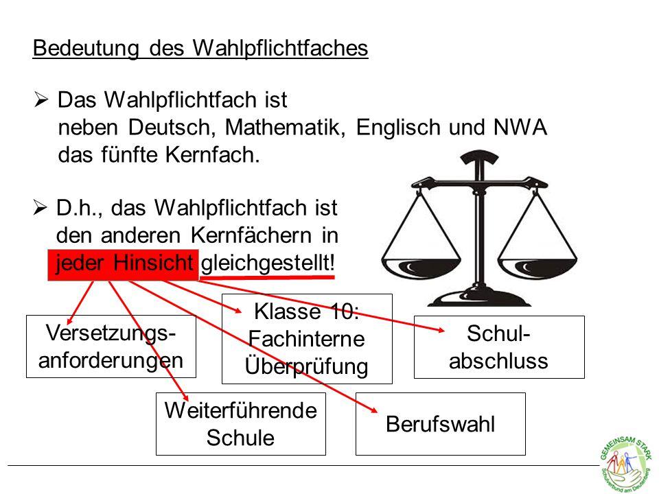 Bedeutung des Wahlpflichtfaches  Das Wahlpflichtfach ist neben Deutsch, Mathematik, Englisch und NWA das fünfte Kernfach. Schul- abschluss Weiterführ