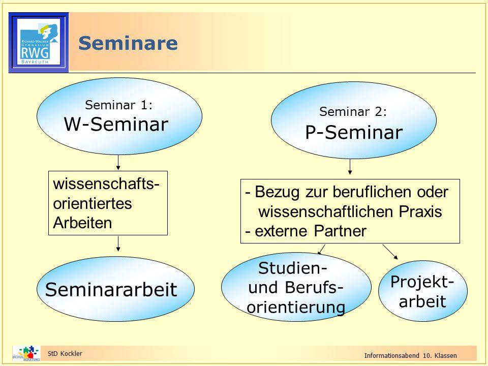 StD Kockler Informationsabend 10. Klassen Seminar 1: W-Seminar Seminar 2: P-Seminar wissenschafts- orientiertes Arbeiten Seminararbeit - Bezug zur ber