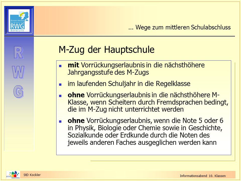 StD Kockler Informationsabend 10. Klassen mit Vorrückungserlaubnis in die nächsthöhere Jahrgangsstufe des M-Zugs im laufenden Schuljahr in die Regelkl
