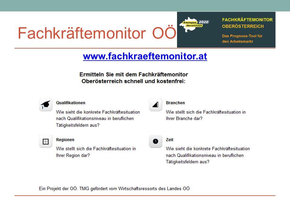 Fachkräftemonitor OÖ www.fachkraeftemonitor.at