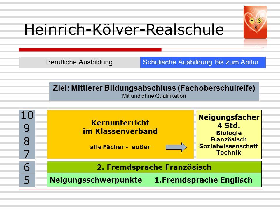 Ziel: Mittlerer Bildungsabschluss (Fachoberschulreife) Mit und ohne Qualifikation Berufliche AusbildungSchulische Ausbildung bis zum Abitur Heinrich-K