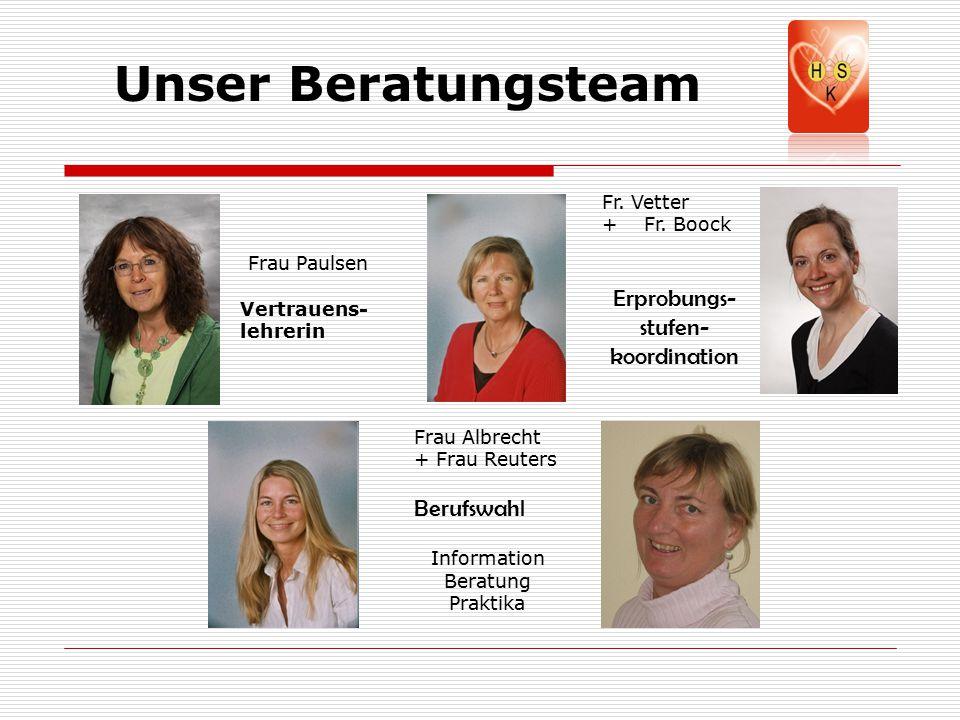 Unser Beratungsteam Frau Paulsen Fr. Vetter + Fr. Boock Erprobungs- stufen- koordination Frau Albrecht + Frau Reuters Berufswahl Information Beratung