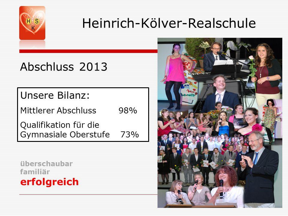 Heinrich-Kölver-Realschule Abschluss 2013 Unsere Bilanz: Mittlerer Abschluss 98% Qualifikation für die Gymnasiale Oberstufe 73% überschaubar familiär