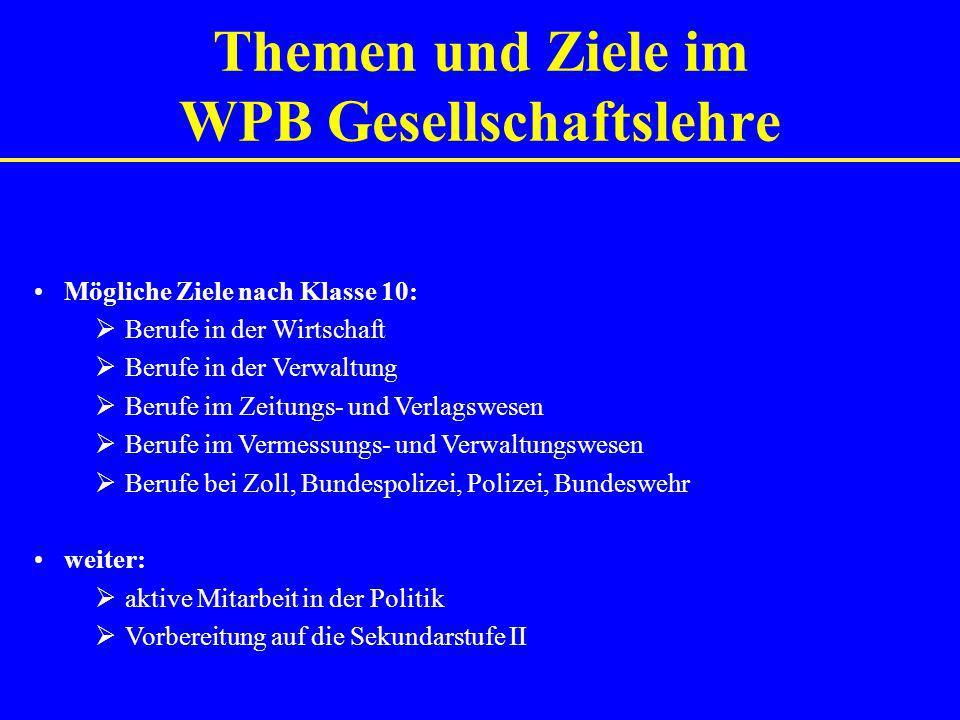 Themen und Ziele im WPB Gesellschaftslehre Mögliche Ziele nach Klasse 10:  Berufe in der Wirtschaft  Berufe in der Verwaltung  Berufe im Zeitungs-